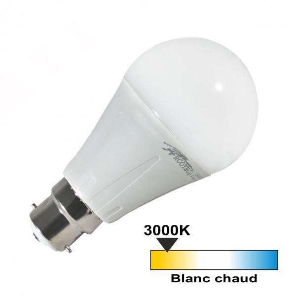ampoule 0 9 watt