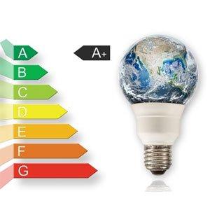 ampoule basse consommation led