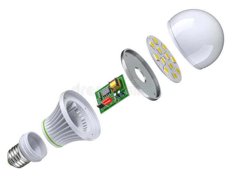 ampoule eclatee