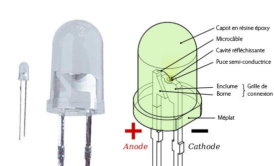ampoule led comment ca marche