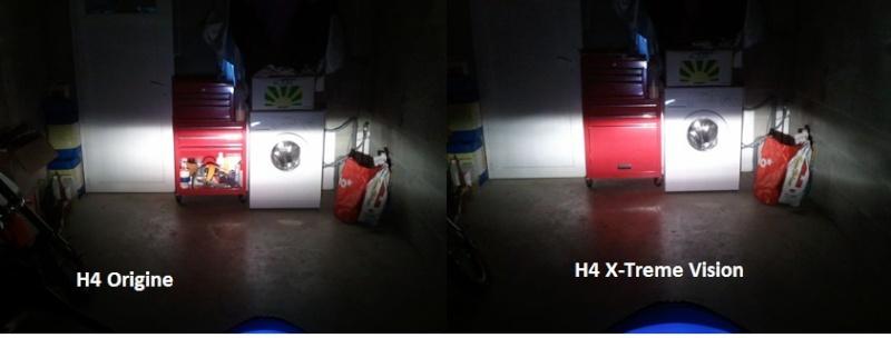 ampoule xtreme vision moto